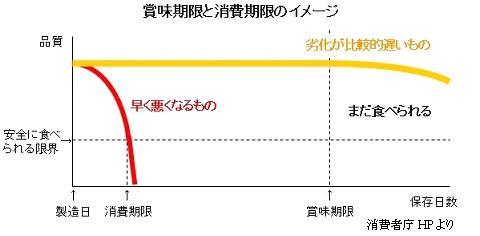 20121018_kigenhyouji.jpg